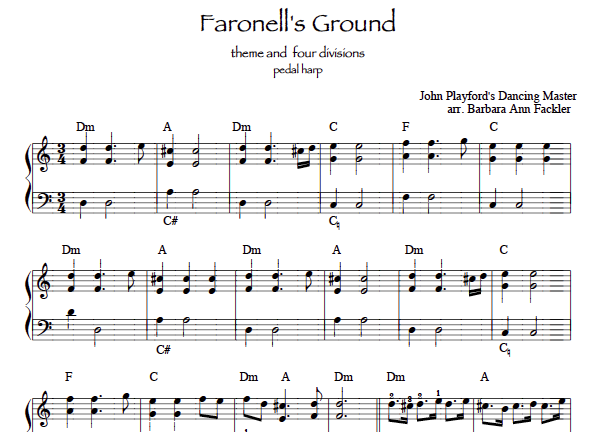 Faronell's Ground sheet music